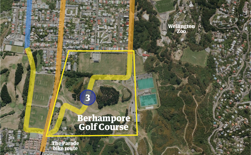 3 Package C Golf Course